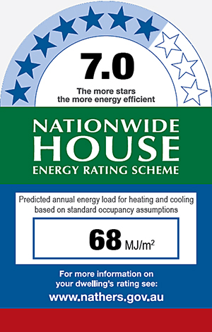 GIW - Services - Energy Rating